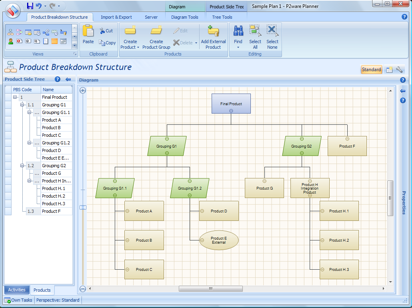 News noesis product based planning software and services for Product breakdown structure excel template